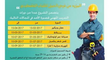المزيد من فرص العمل للشباب الفلسطيني 2017